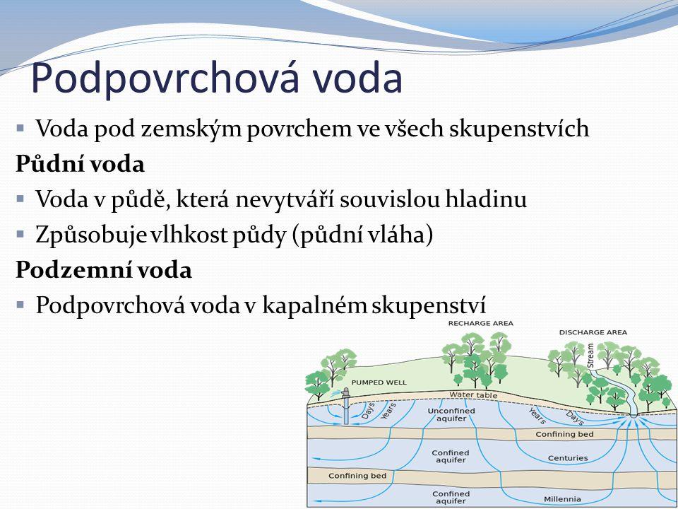 Podpovrchová voda Voda pod zemským povrchem ve všech skupenstvích