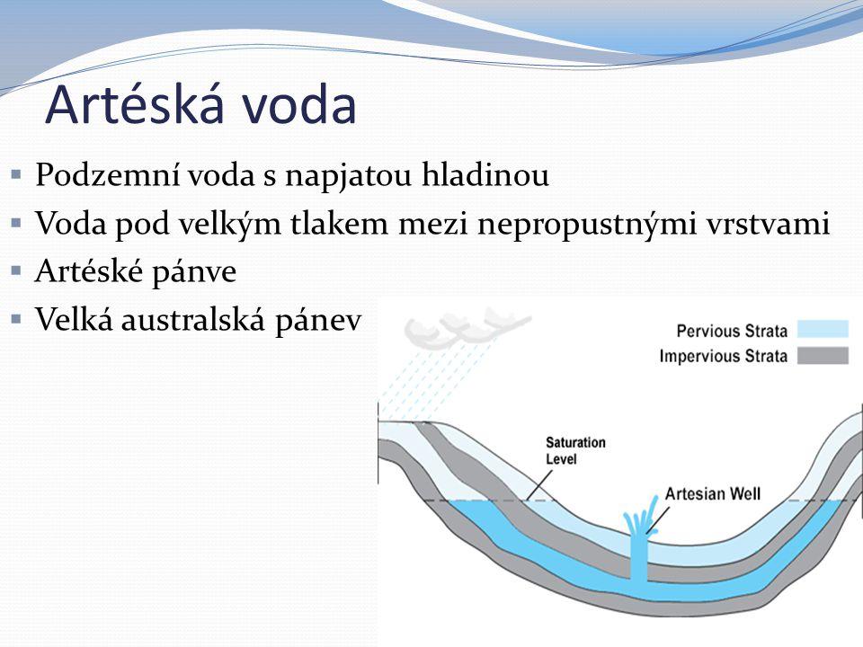 Artéská voda Podzemní voda s napjatou hladinou