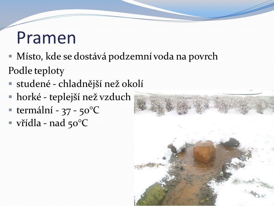 Pramen Místo, kde se dostává podzemní voda na povrch Podle teploty