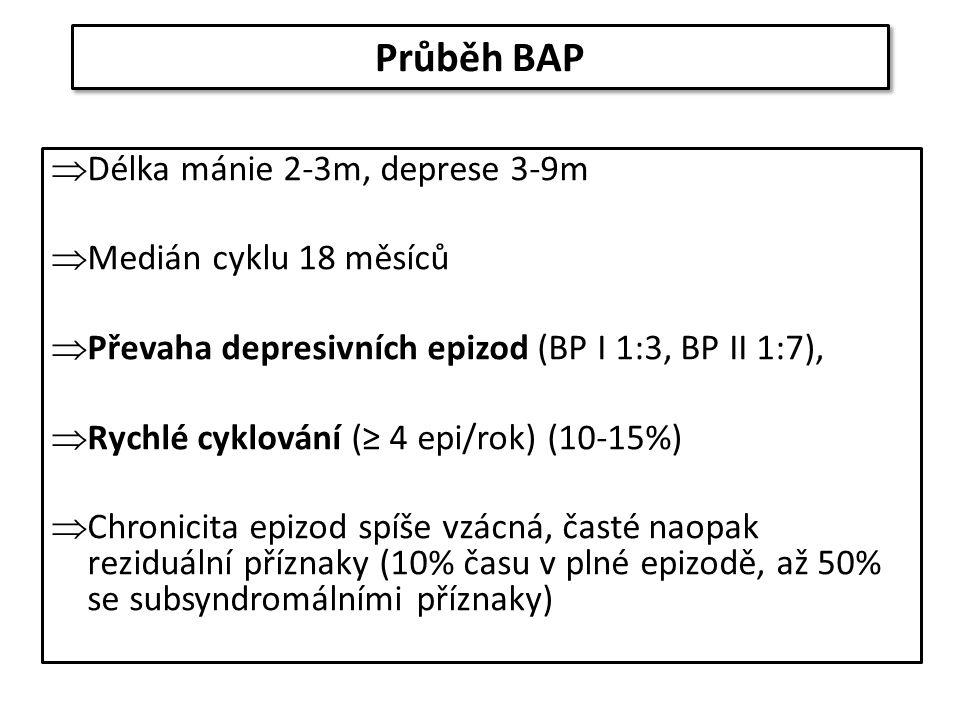Průběh BAP Délka mánie 2-3m, deprese 3-9m Medián cyklu 18 měsíců