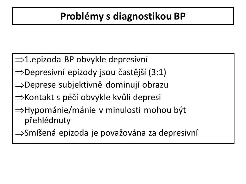 Problémy s diagnostikou BP