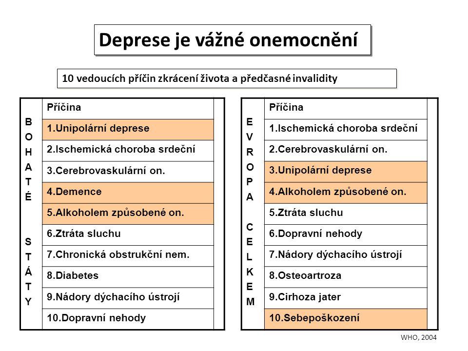 Deprese je vážné onemocnění