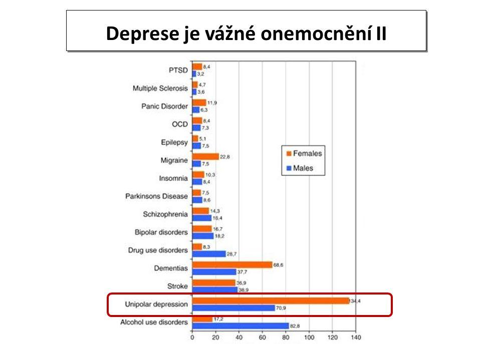 Deprese je vážné onemocnění II