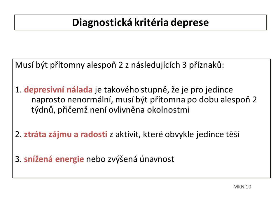 Diagnostická kritéria deprese