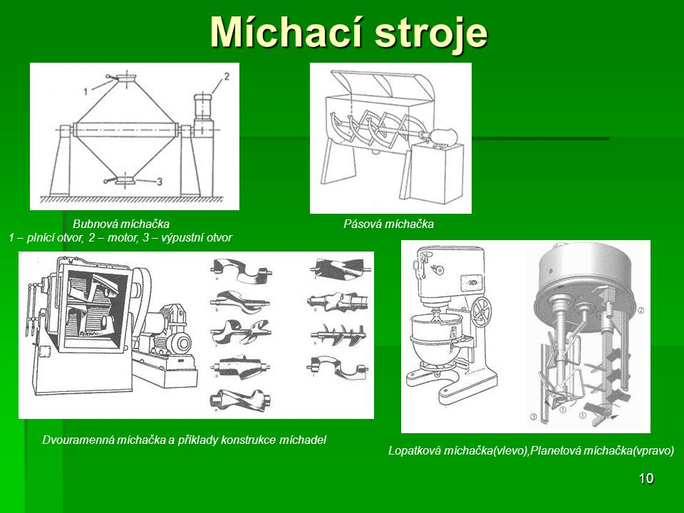 Bubnová míchačka 1 – plnící otvor, 2 – motor, 3 – výpustní otvor