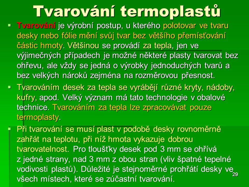 Tvarování termoplastů