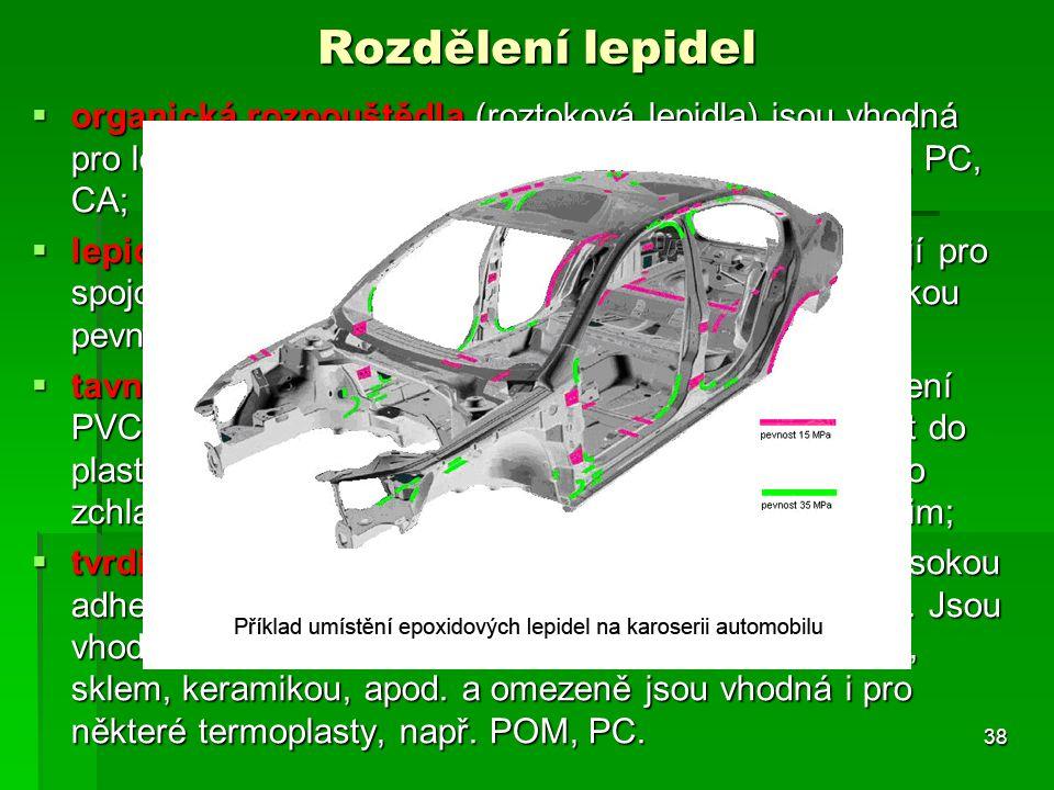 Rozdělení lepidel organická rozpouštědla (roztoková lepidla) jsou vhodná pro lepení termoplastů, jako je PS, SAN, ABS, PMMA, PC, CA;