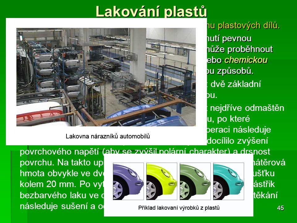 Lakování plastů