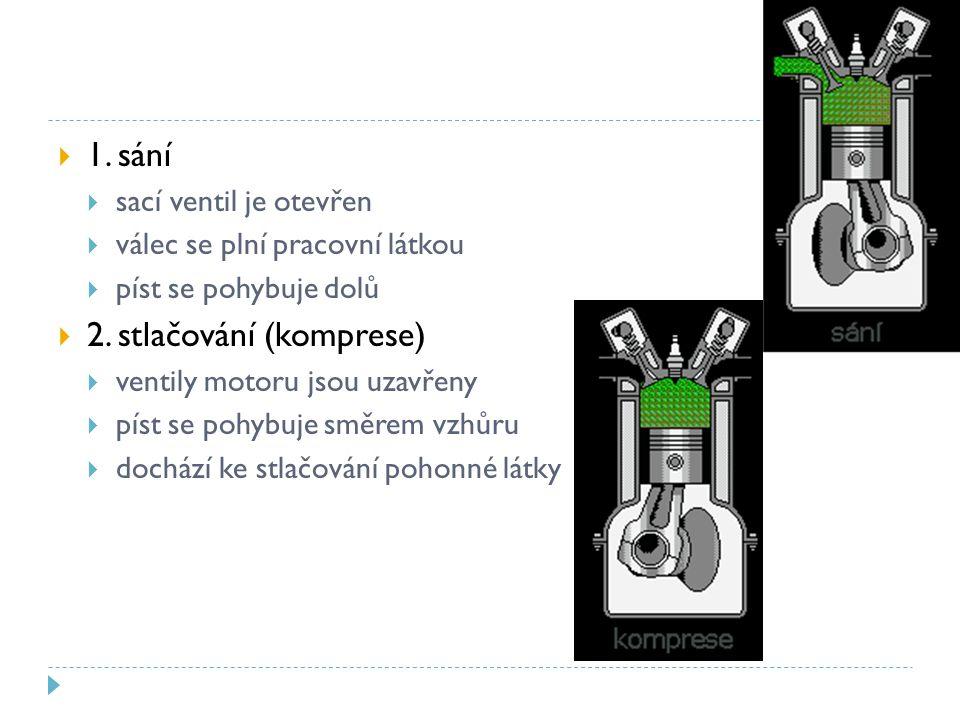 2. stlačování (komprese)