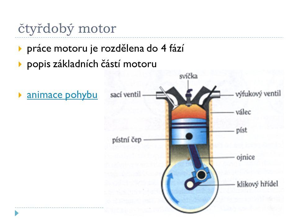 čtyřdobý motor práce motoru je rozdělena do 4 fází