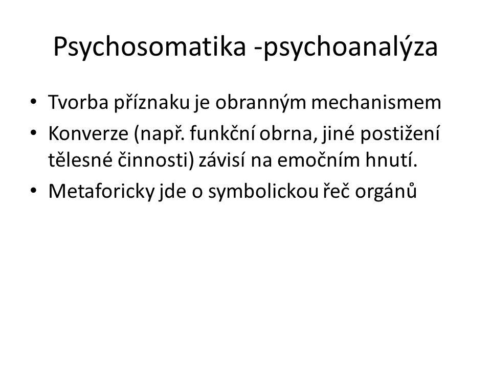 Psychosomatika -psychoanalýza