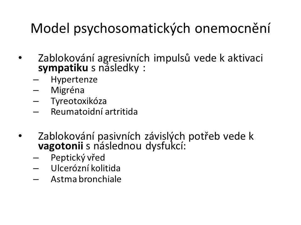 Model psychosomatických onemocnění