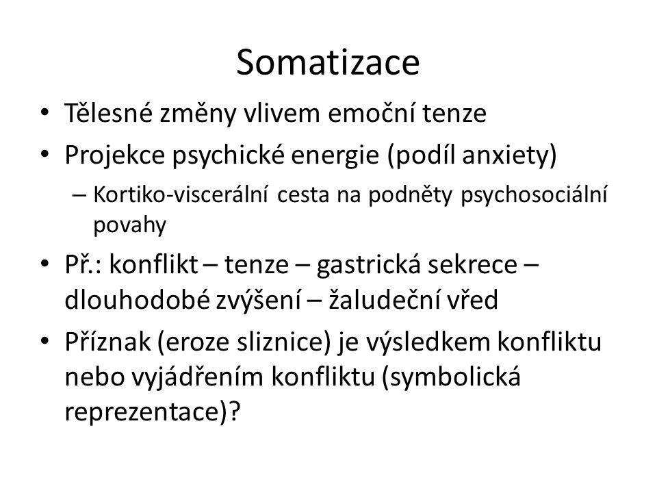 Somatizace Tělesné změny vlivem emoční tenze