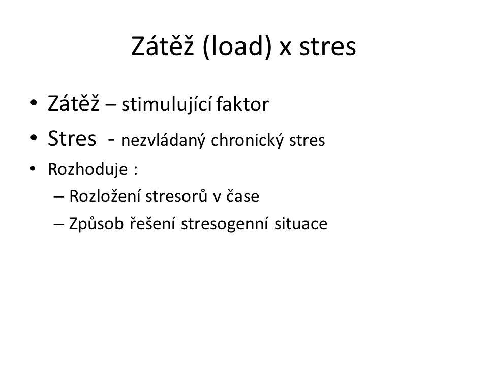 Zátěž (load) x stres Zátěž – stimulující faktor