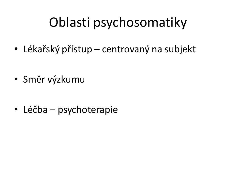 Oblasti psychosomatiky