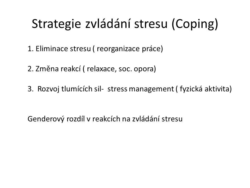 Strategie zvládání stresu (Coping)