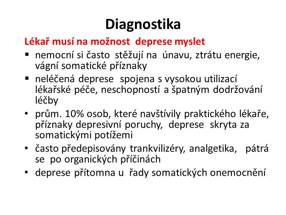 Diagnostika Lékař musí na možnost deprese myslet