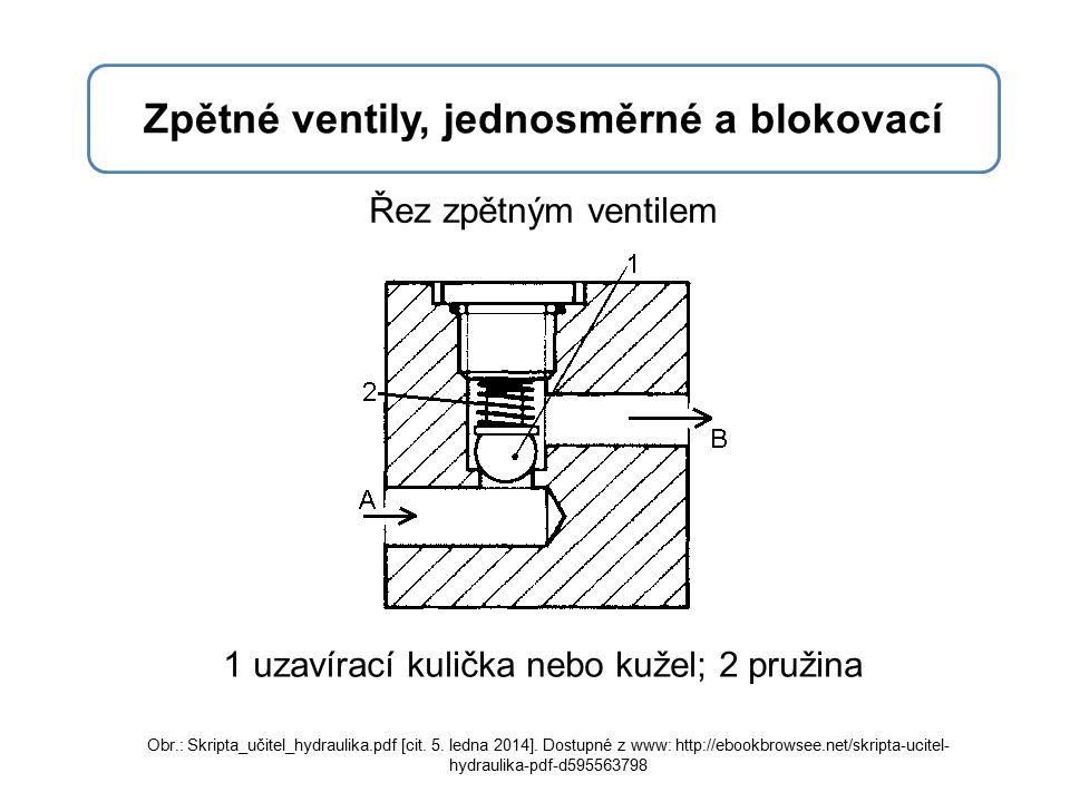 Zpětné ventily, jednosměrné a blokovací