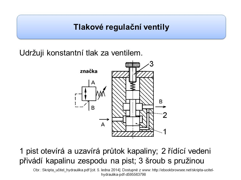 Tlakové regulační ventily