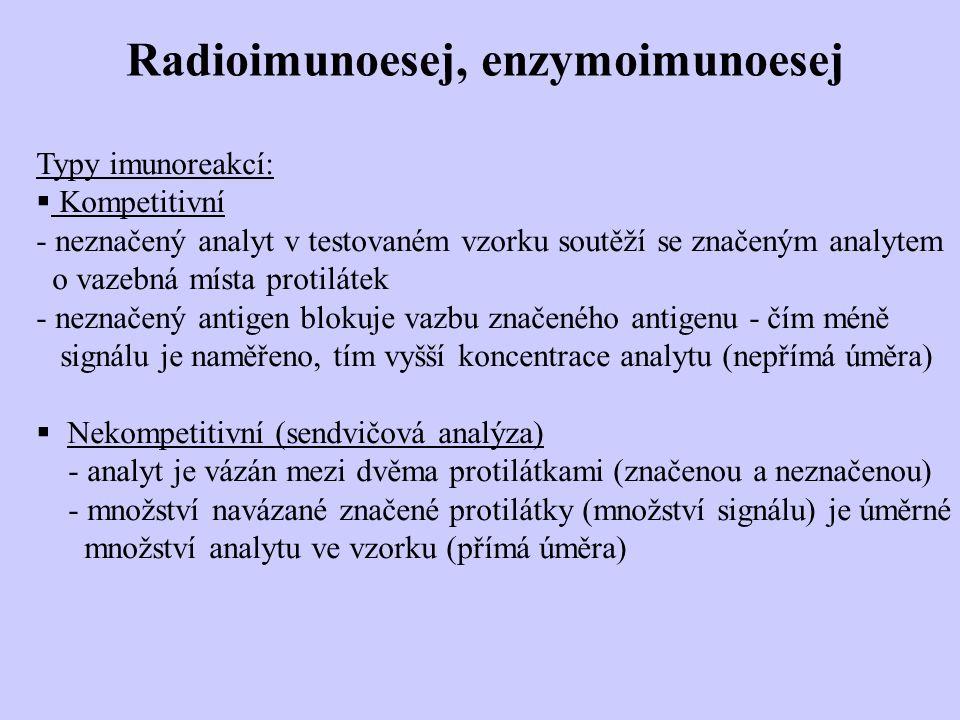 Radioimunoesej, enzymoimunoesej