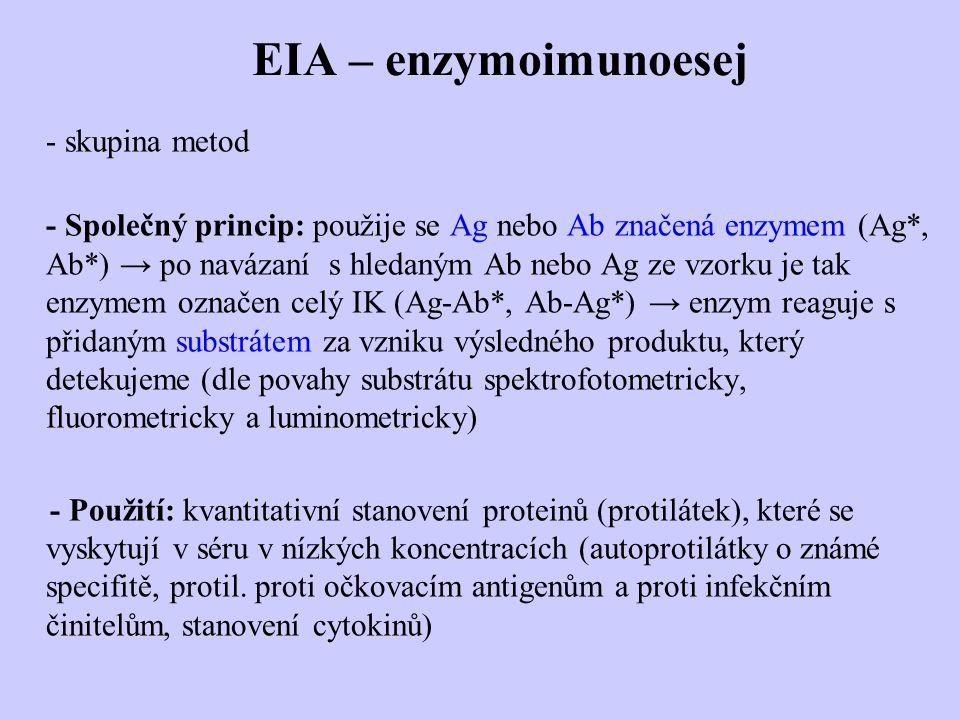 EIA – enzymoimunoesej - skupina metod