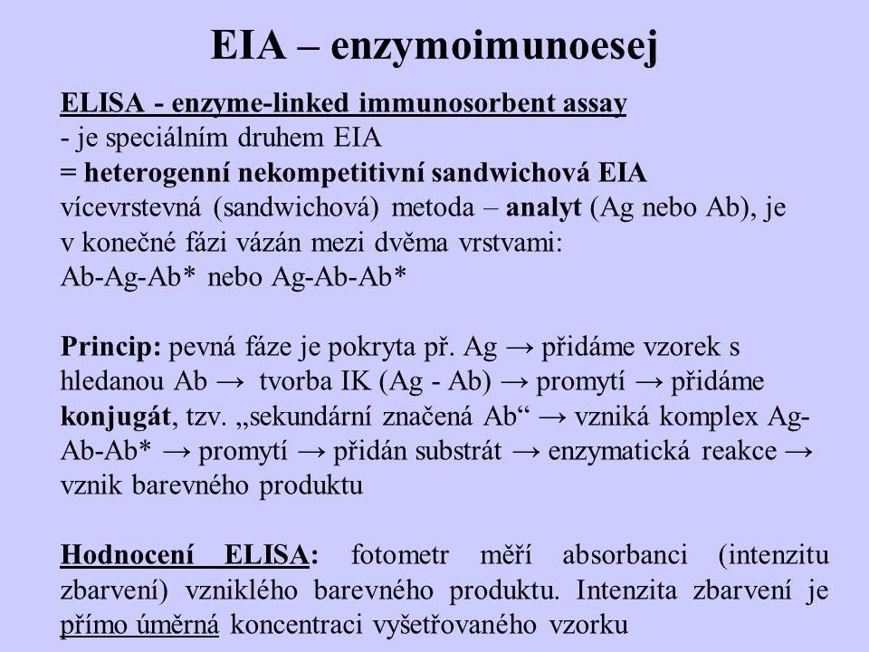 EIA – enzymoimunoesej