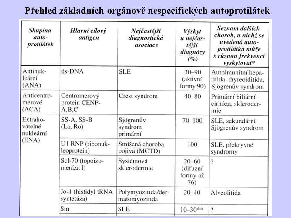Přehled základních orgánově nespecifických autoprotilátek