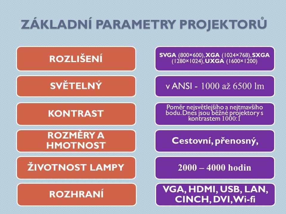 Základní parametry projektorů