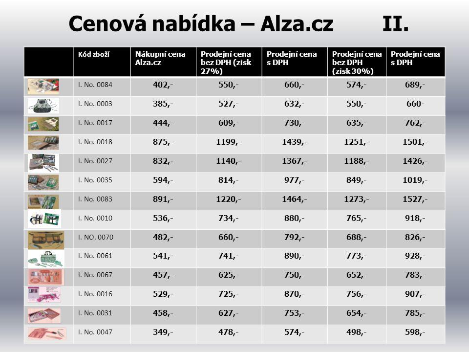 Cenová nabídka – Alza.cz II.