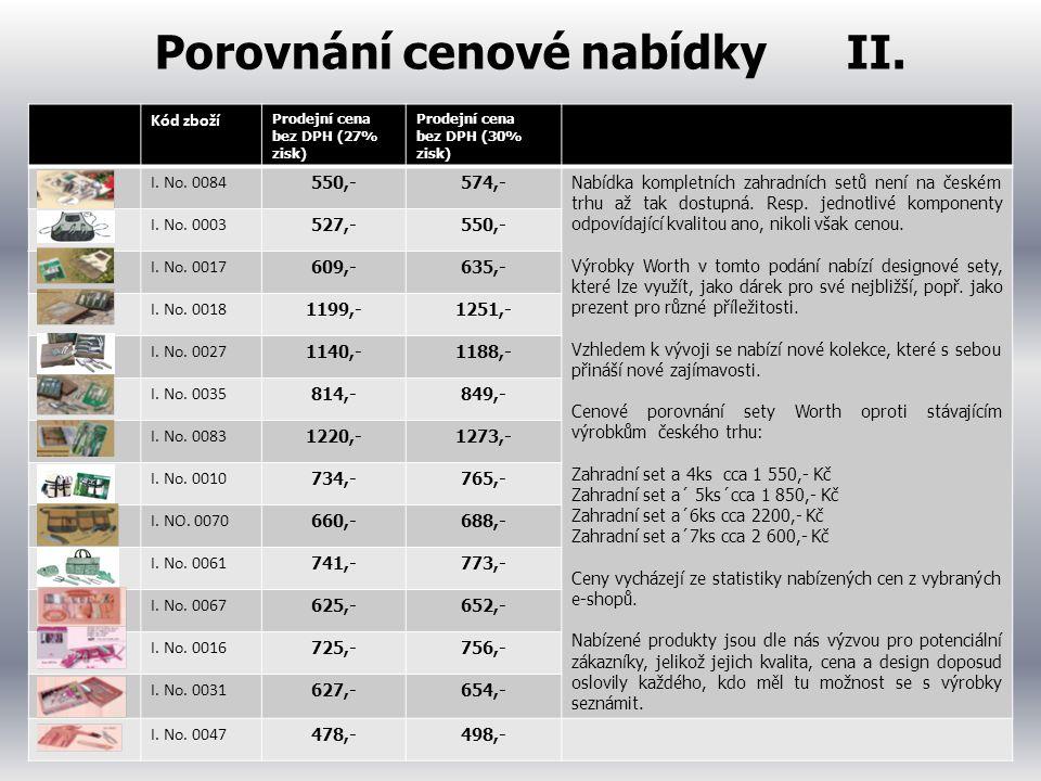 Porovnání cenové nabídky II.