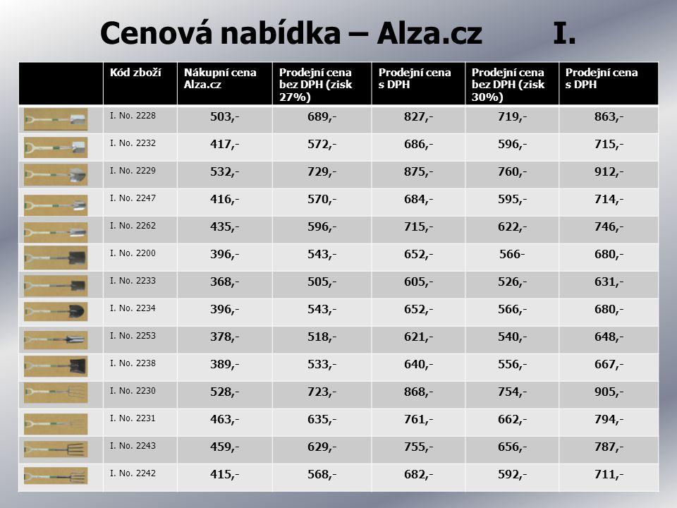 Cenová nabídka – Alza.cz I.