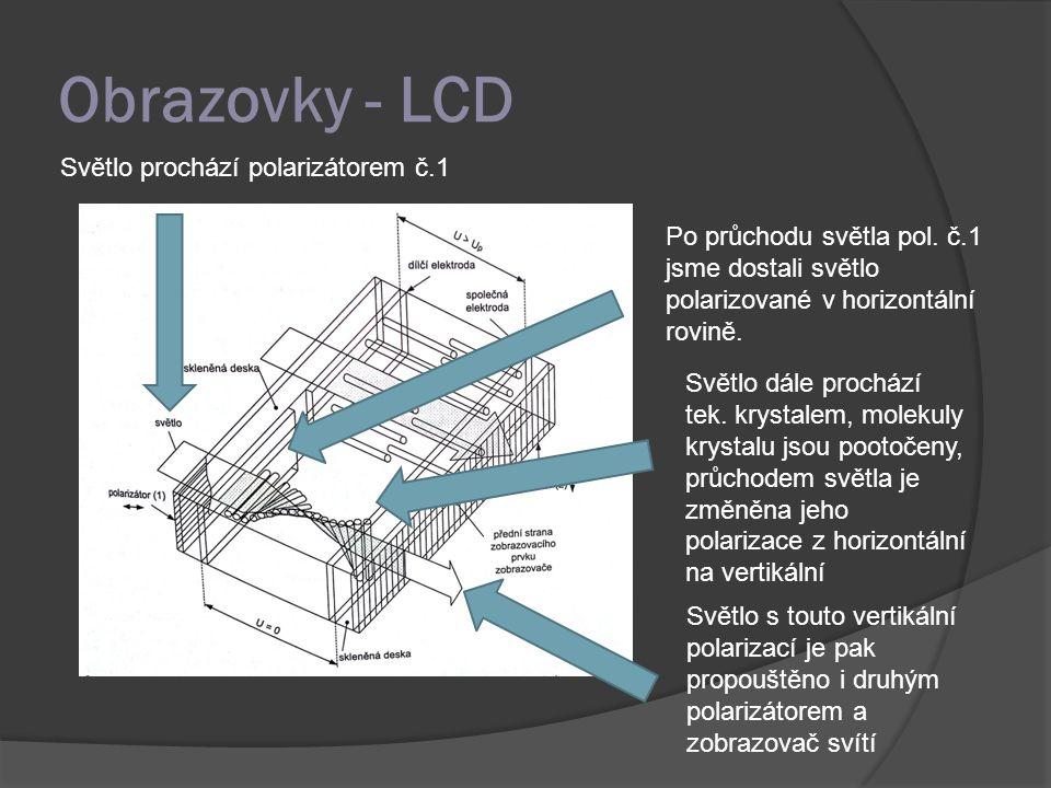 Obrazovky - LCD Světlo prochází polarizátorem č.1