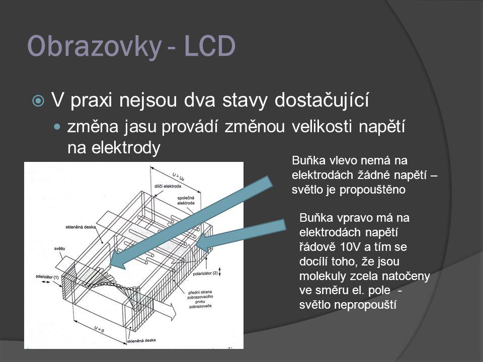 Obrazovky - LCD V praxi nejsou dva stavy dostačující