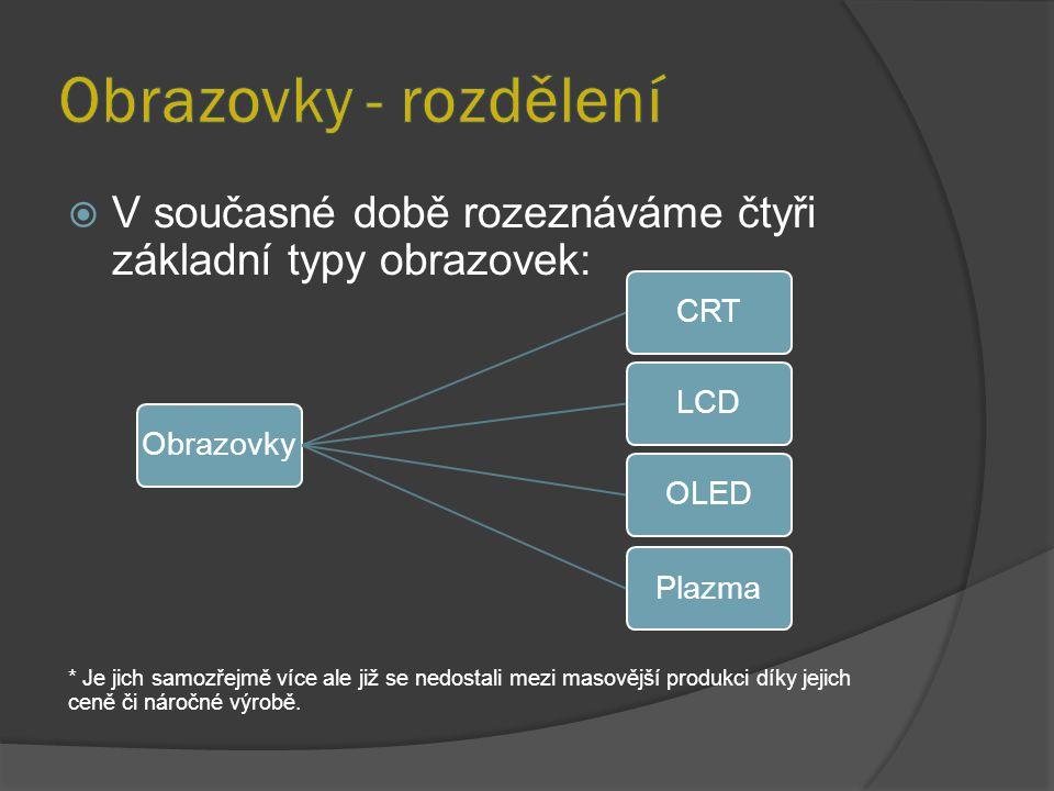 Obrazovky - rozdělení V současné době rozeznáváme čtyři základní typy obrazovek: