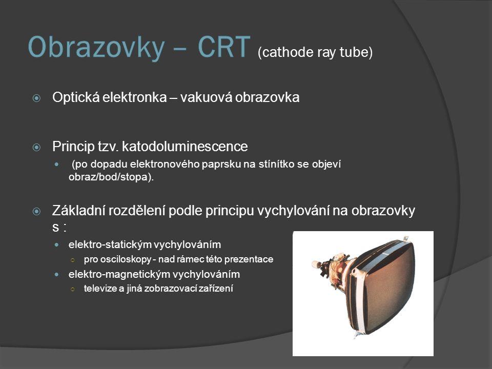 Obrazovky – CRT (cathode ray tube)