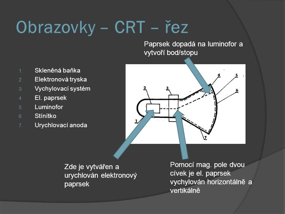 Obrazovky – CRT – řez Paprsek dopadá na luminofor a vytvoří bod/stopu
