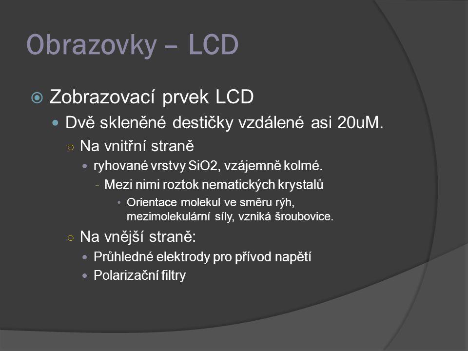 Obrazovky – LCD Zobrazovací prvek LCD