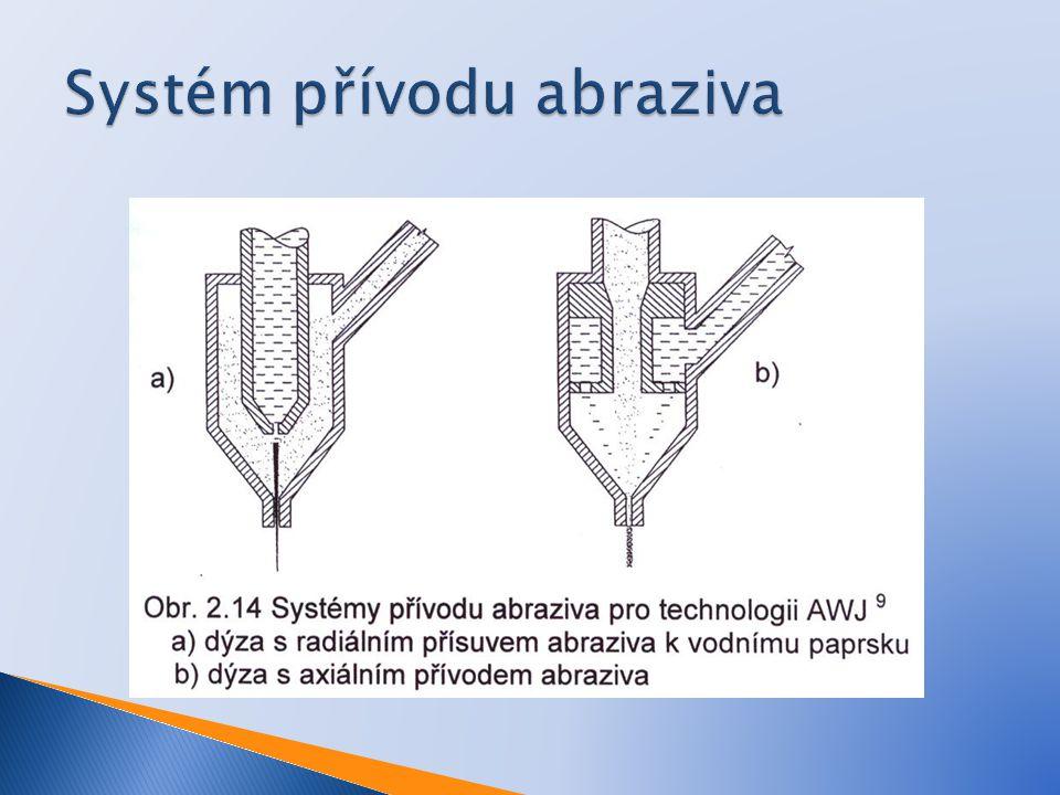 Systém přívodu abraziva
