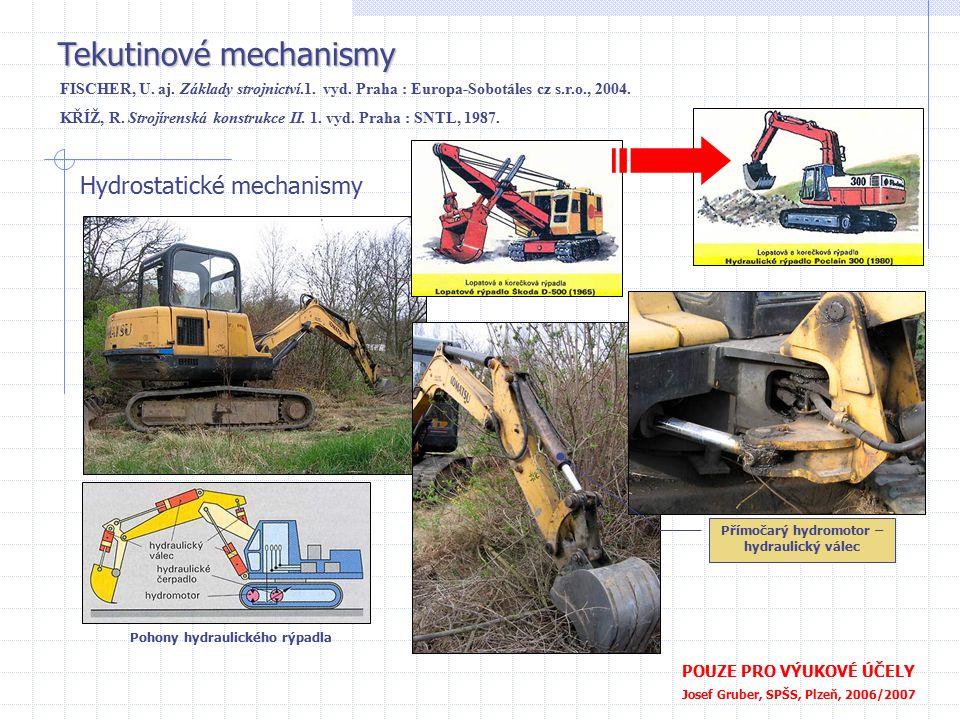 Přímočarý hydromotor – hydraulický válec Pohony hydraulického rýpadla