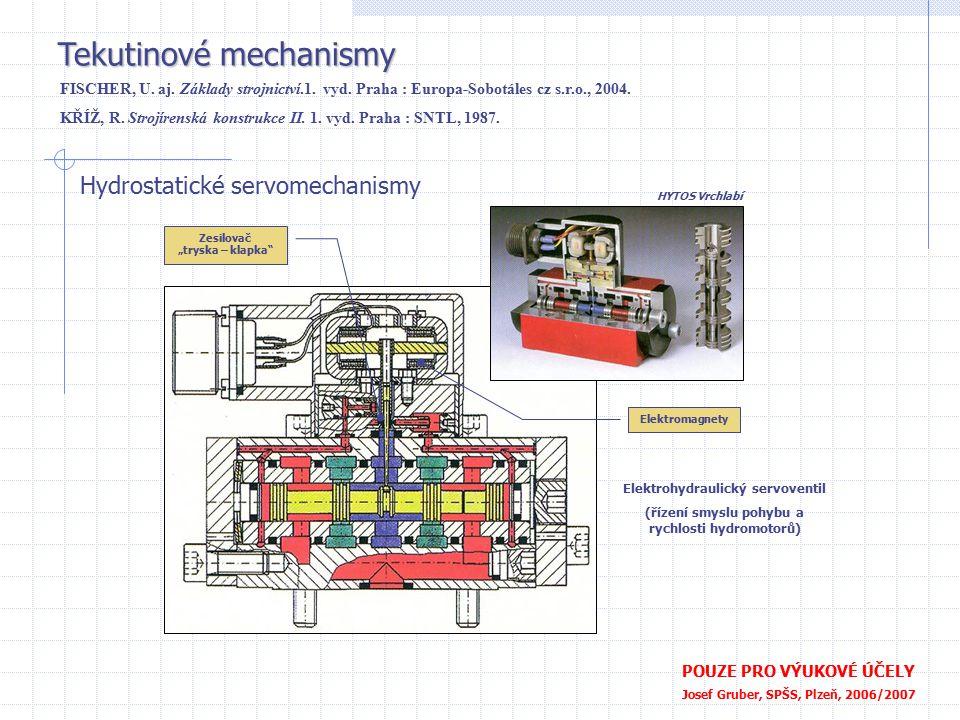 Tekutinové mechanismy