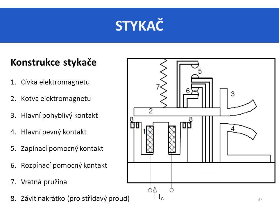 STYKAČ Konstrukce stykače Cívka elektromagnetu Kotva elektromagnetu