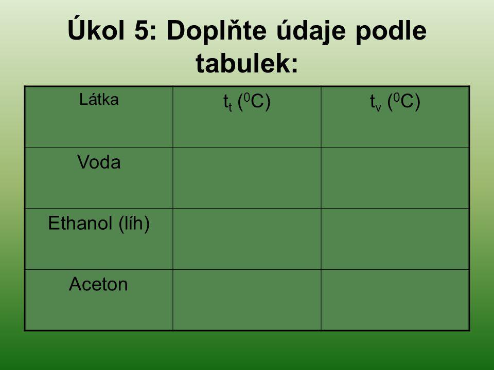 Úkol 5: Doplňte údaje podle tabulek: