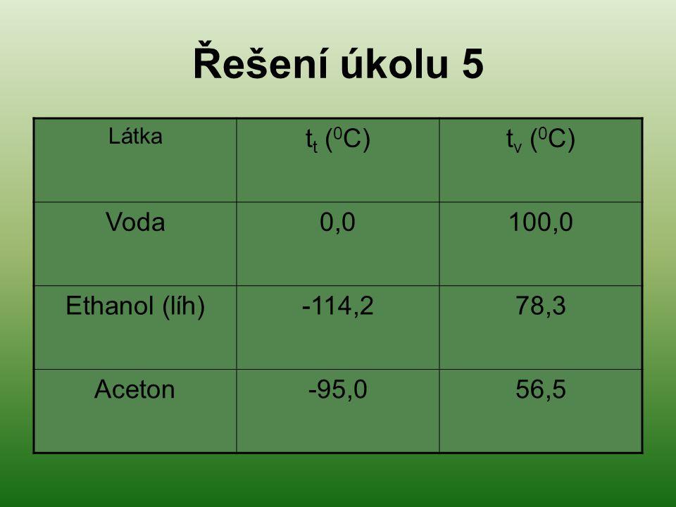 Řešení úkolu 5 tt (0C) tv (0C) Voda 0,0 100,0 Ethanol (líh) -114,2