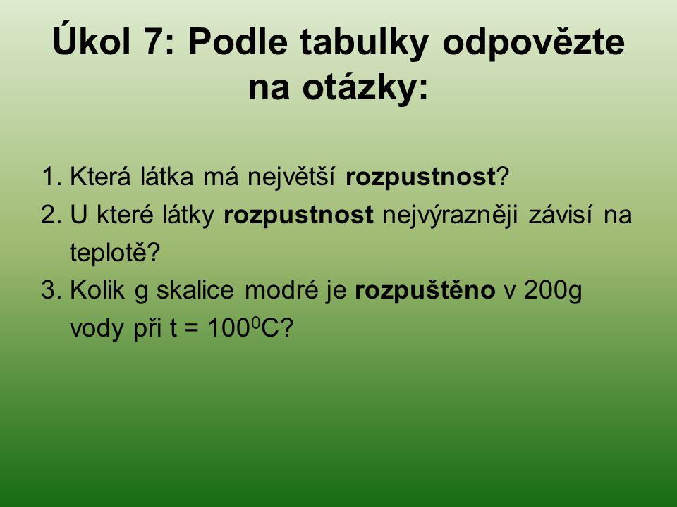 Úkol 7: Podle tabulky odpovězte na otázky: