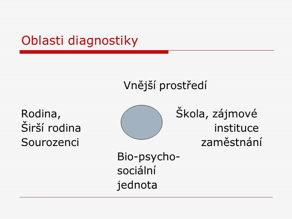 Oblasti diagnostiky Rodina, Škola, zájmové Širší rodina instituce