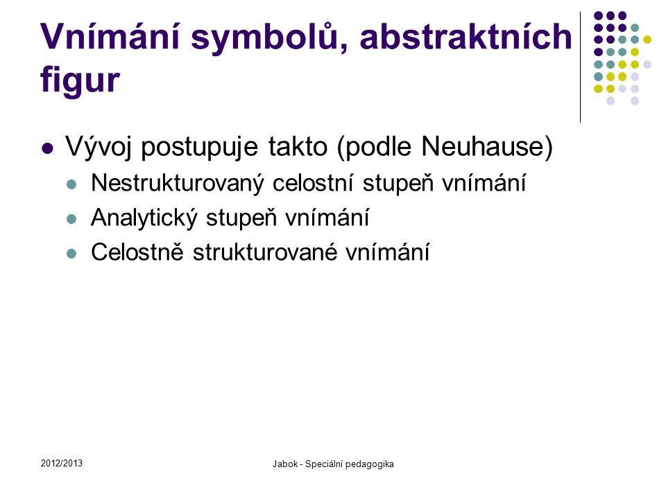 Vnímání symbolů, abstraktních figur