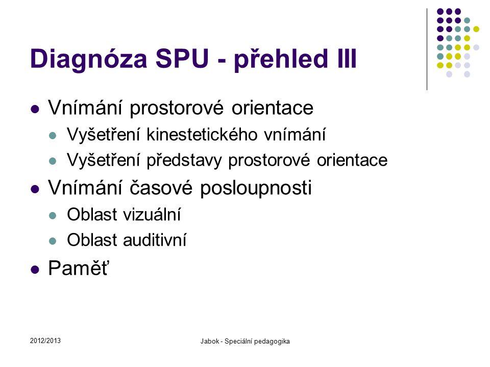 Diagnóza SPU - přehled III