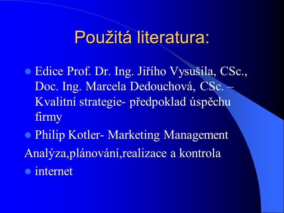 Použitá literatura: Edice Prof. Dr. Ing. Jiřího Vysušila, CSc., Doc. Ing. Marcela Dedouchová, CSc. –Kvalitní strategie- předpoklad úspěchu firmy.