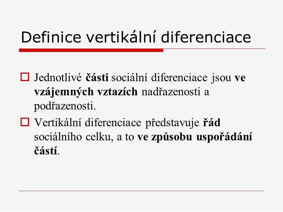Definice vertikální diferenciace