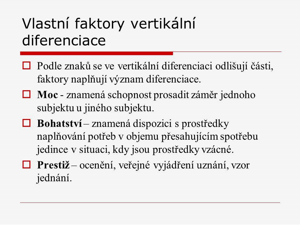 Vlastní faktory vertikální diferenciace